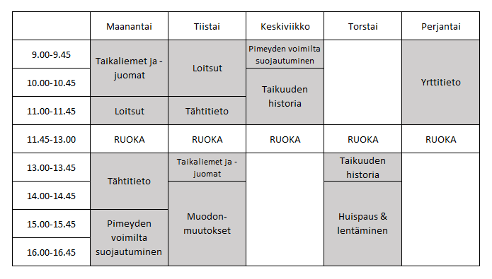 lukkari1