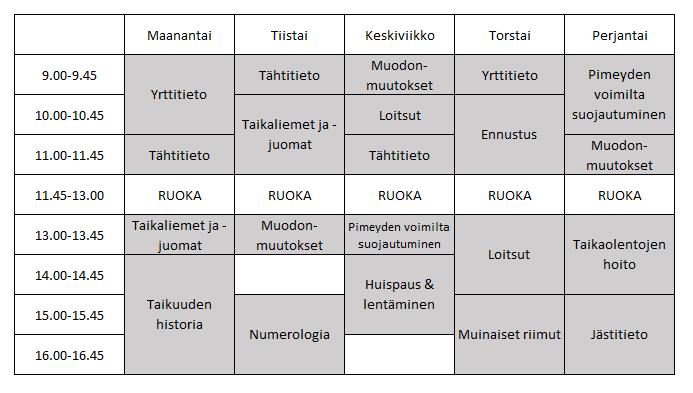lukkari4