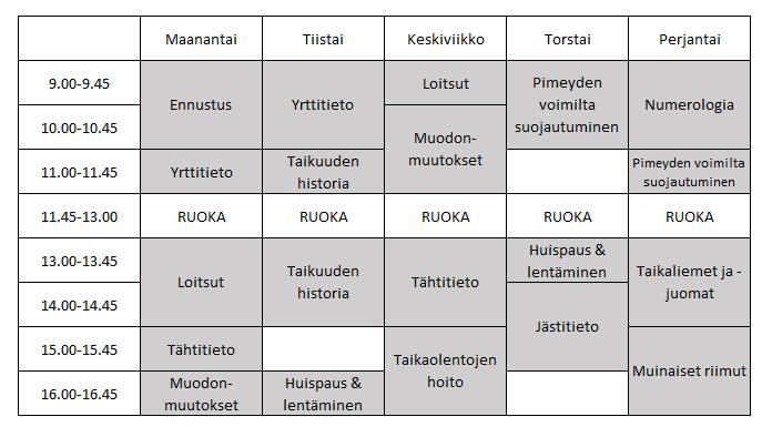 lukkari5