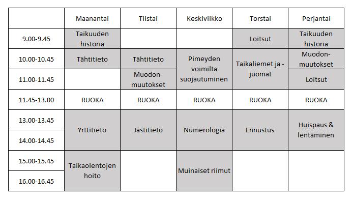 lukkari6