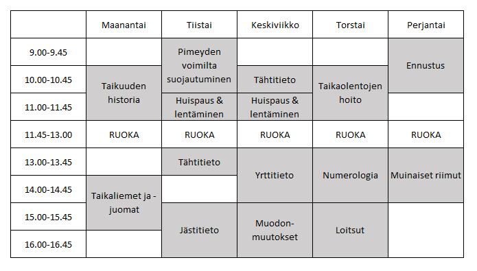 lukkari7